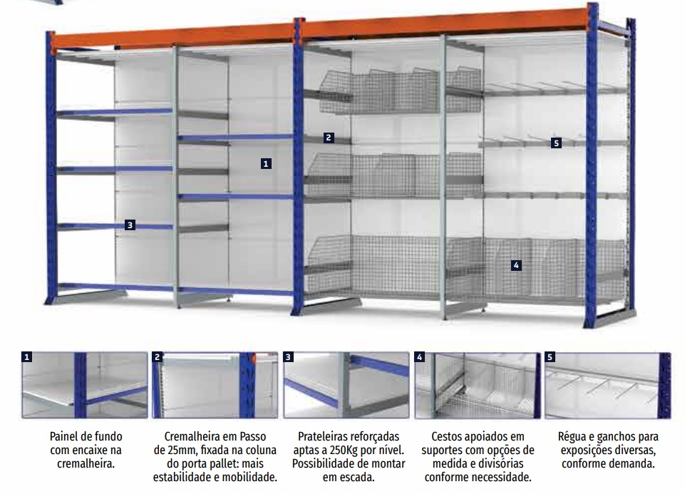 Soluções de armazenagem:  Porta-pallets — Atacarejo (Autosserviço)